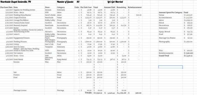 Wedding Budget Spreadsheet.Create A Wedding Budget Spreadsheet