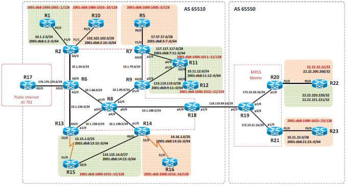 do your gns3 and cisco packet tracer labs assignments