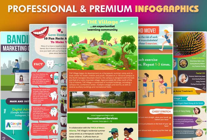 create professional unique infographic design in 24 hours