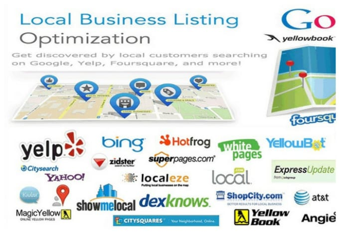 do top 200 local listings google my business,map citations