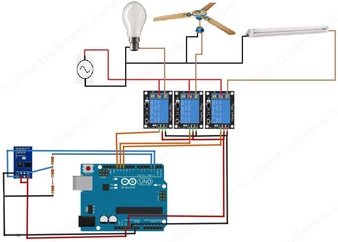 sulemaniotweb : I will do iot projects devices arduino esp8266 esp32  lorawan for $10 on www fiverr com