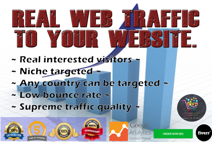 The 3-Minute Rule for Buy Real Human Web Traffic