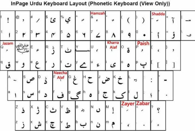 do urdu typing and composing, setting on inpage
