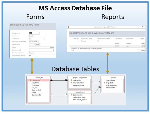 database developer cover letter. access. database developer resume ...
