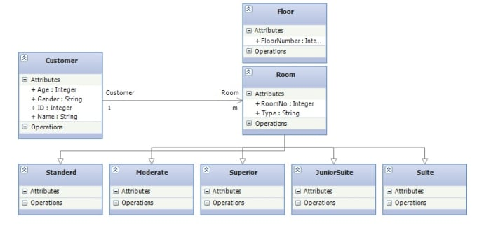 design any uml diagram for you in visio and other tools
