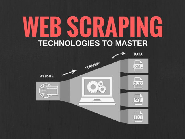 shakeelcse09 : I will scrap website data for you using scrapy or beautiful  soap for $5 on www fiverr com