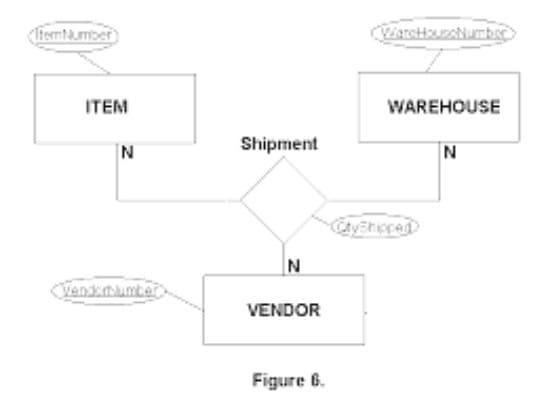 Help You In Erd Diagrams Flowchart And Uml Figures By Ramshakhan
