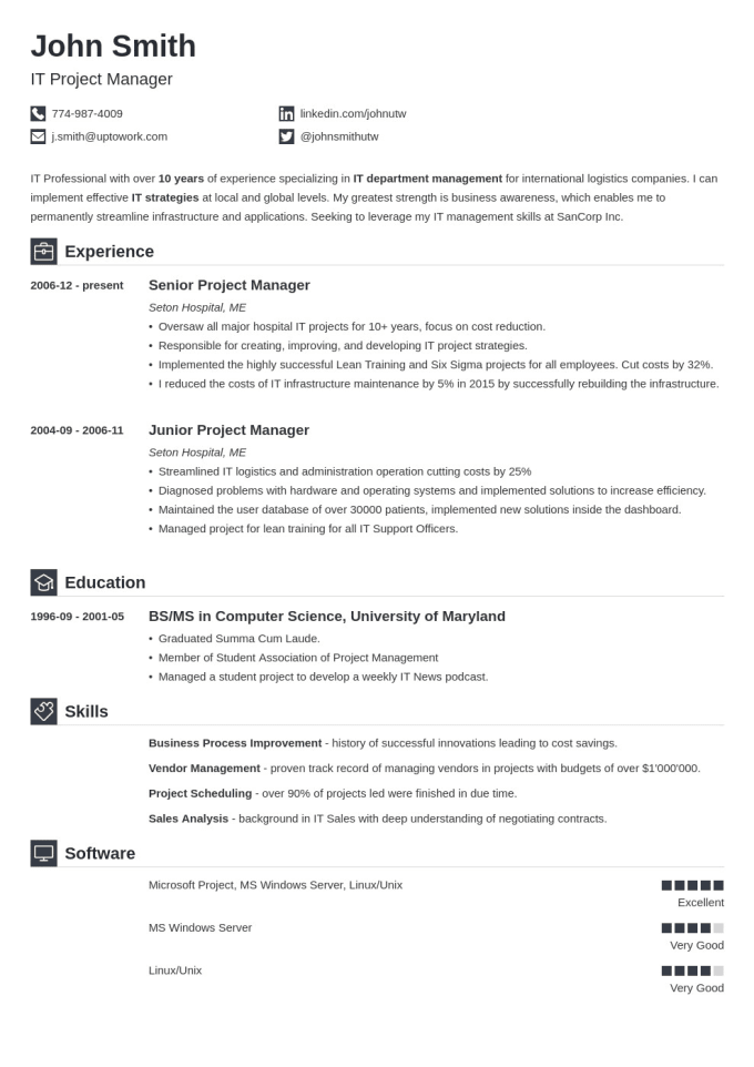 Help In Editing And Making New Resume