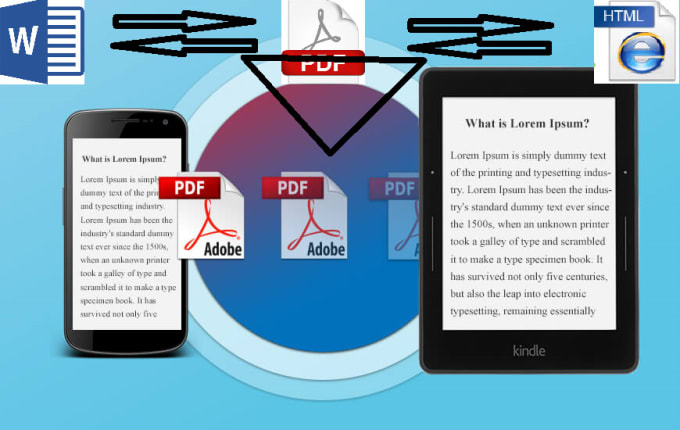 naeem0300 : I will do kindle format and other files conversion and editing  for $5 on www fiverr com