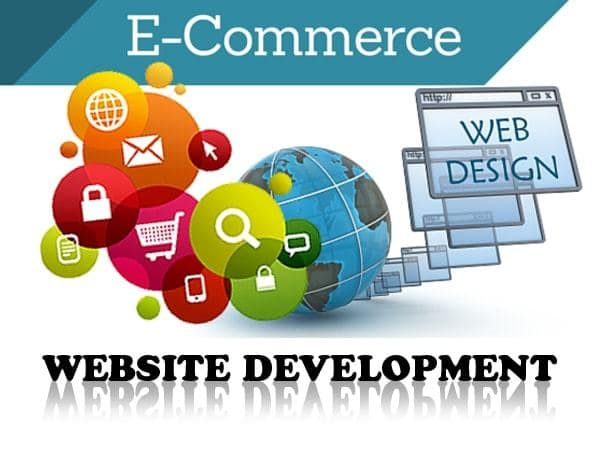 Image result for Website Design And Website Development For Your Business