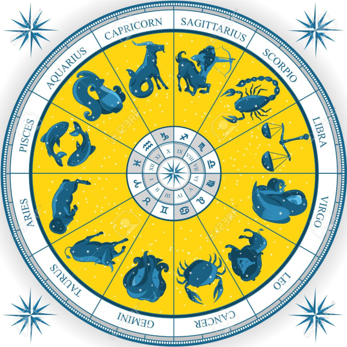 Do A Birth Chart Astrology Reading With Written Analysis