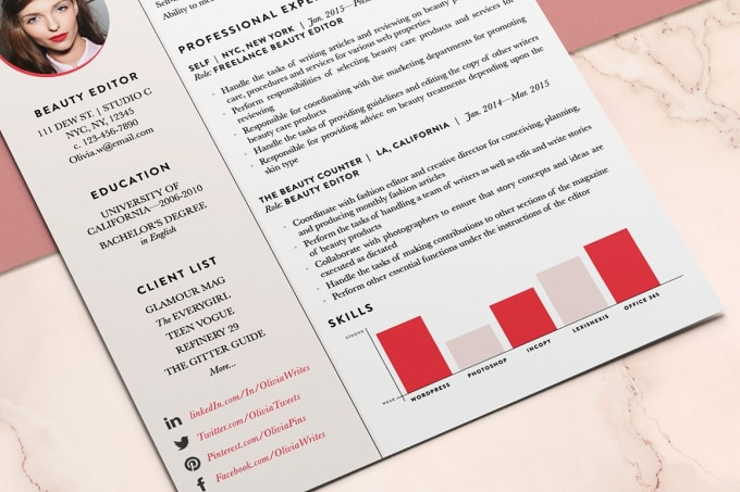 Create custom resume and cover letter in 24 hours by Magnaparter