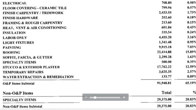 provide a detailed xactimate estimate
