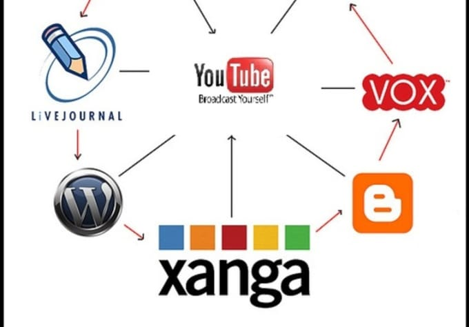 about seo link wheel Penguin panda seo safe link wheel building to boost google ranking many of us seller even don't know what kind of giant penguin and panda are and yet they.