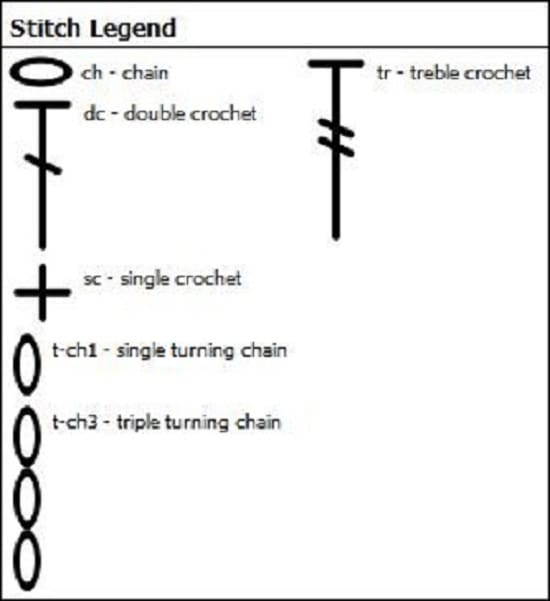 Crochet Pattern Symbols Images Free Symbol And Sign Meaning