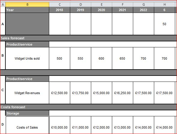 create business plans financial models or solutions in excel by