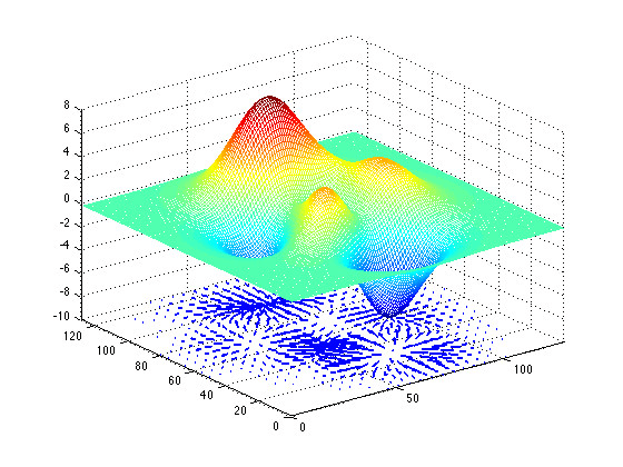do machine learning with matlab