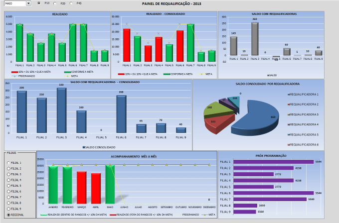 Image result for excel dashboards