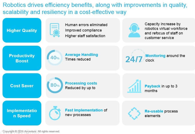 automate your business processes using rpa automation tools like uipath, aa