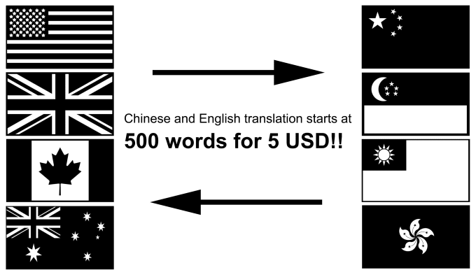 Translate Between Chinese And English By Shenzhang
