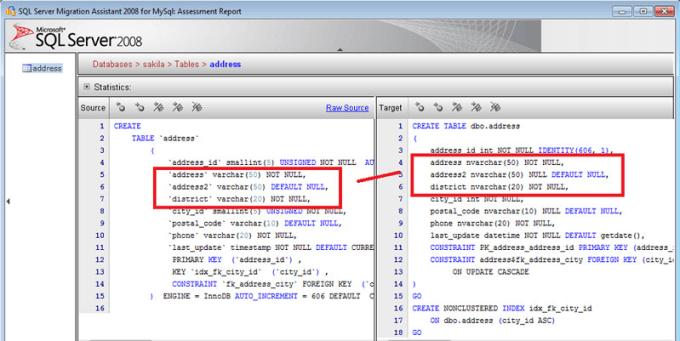 do all queries using access, mssql and mysql