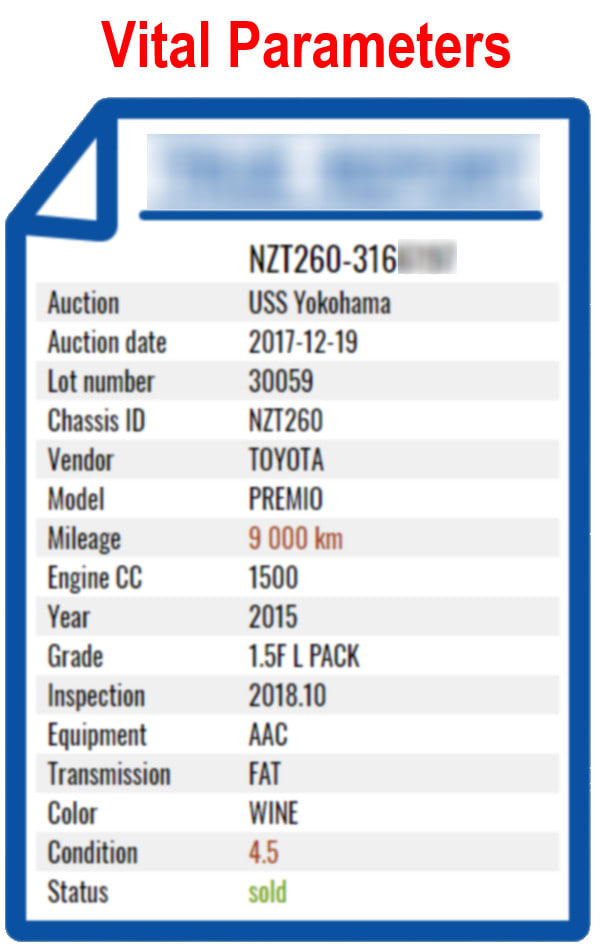 japan car auction sheet verification translation