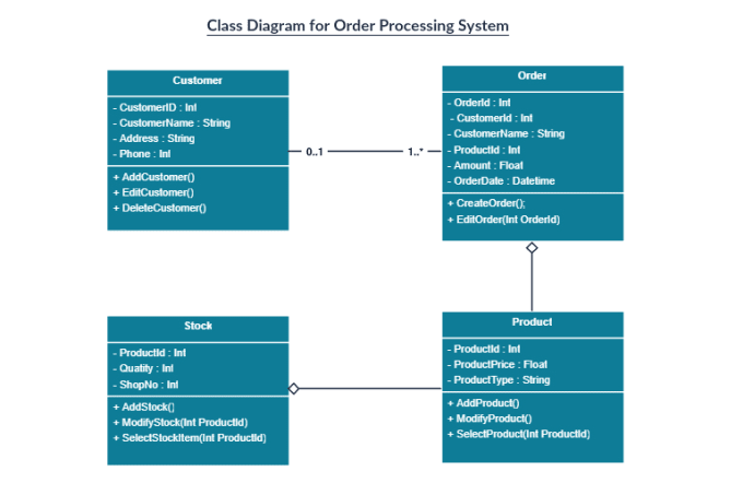 use case diagram definition pdf