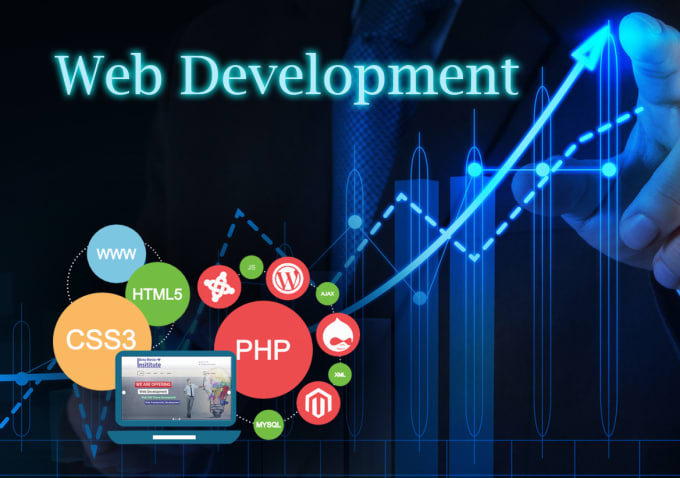 bobbygotecha : I will create a dynamic page using html and php for $10 on  www fiverr com