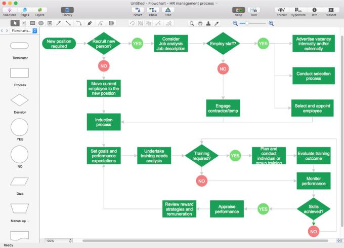 Make Visio Flow Charts And Block Diagrams By Afifaishtiaq