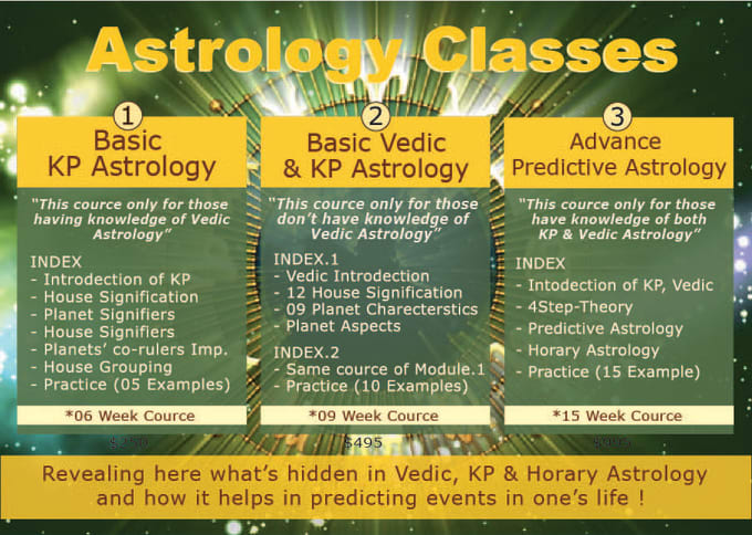 Spouse Profession in Astrology