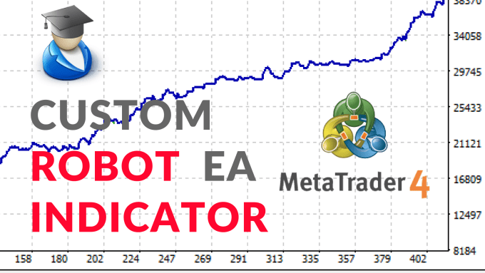 Develop an indicator, robot, ea for metatrader 4 mt4 mql4 by