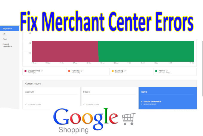 fix google merchant center errors, disapproval and suspension