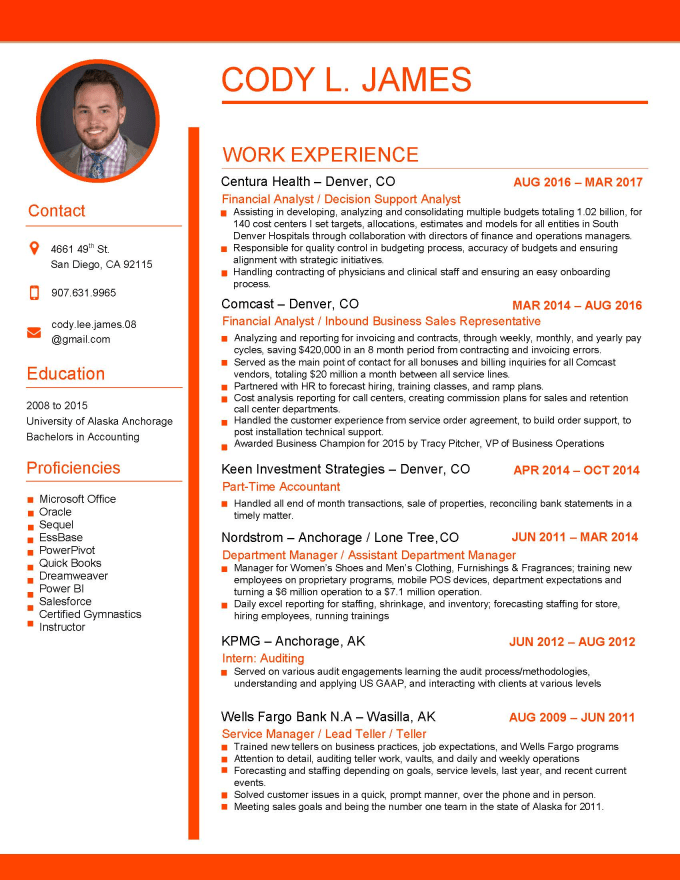 I Will Help Create A Masterpiece Of Resume