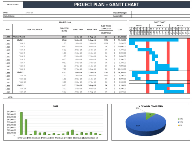 create an editable gantt chart in ms excel by jourodriguez