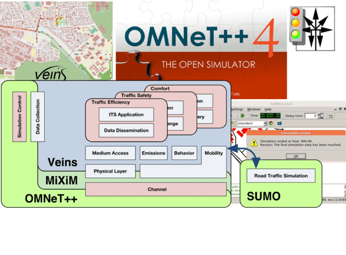 install network and vehicle simulators SUMO, Veins, ns2