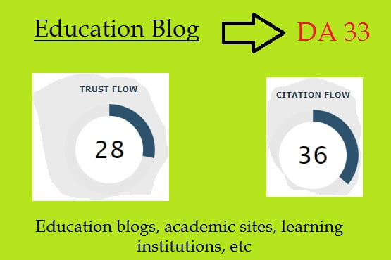Write and guest post in my education blog by Sirayub