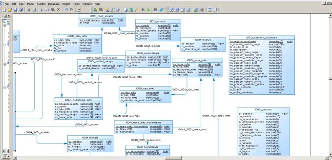 create your database in postgresql, mysql or ms access