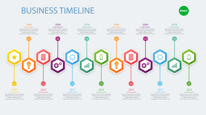 create a unique business timeline infographics by ket osiuan