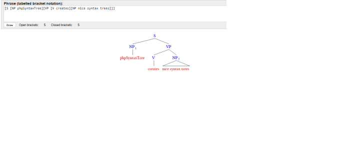 Make Tree Diagram Of Linguistics Syntax By Using Software By Mhsyed