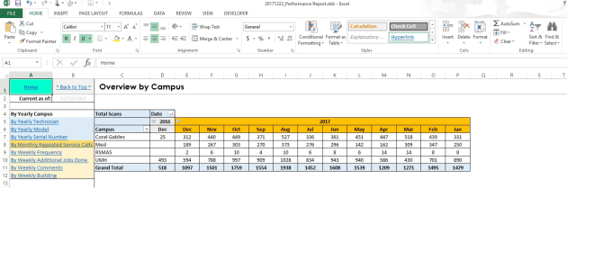 Provide Excel Templates Streamlining Your Workflow By Mhartley37