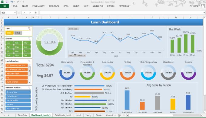 create excel based dynamic dashboard by rhassan