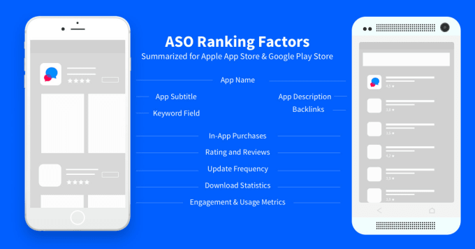 do aso for your ios and android apps and games to increase app organic  downloads