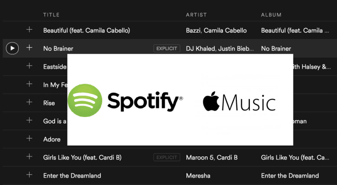 create an amazing spotify music playlist for you