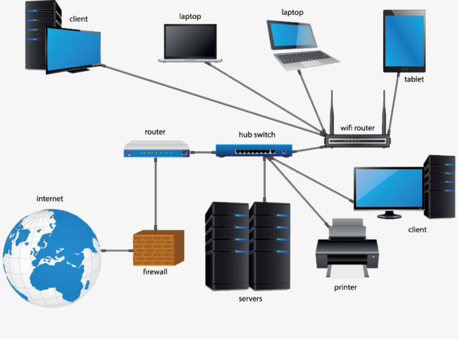 provide solutions to networking and IT projects