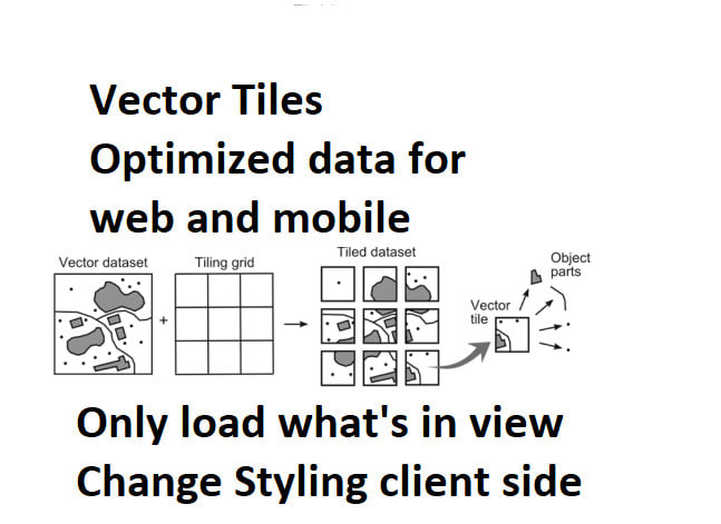techmavengeo : I will convert databases and spatial data into vector tiles  mbtiles for $40 on www fiverr com