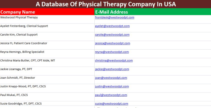 create a list with email of physical therapy company in usa