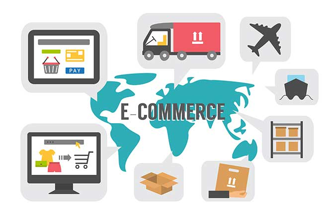 e commerce explosion 88% expect e-commerce sales to grow in the next two years but what is the amazon effect online channels better e-commerce packaging support improved ship vs.