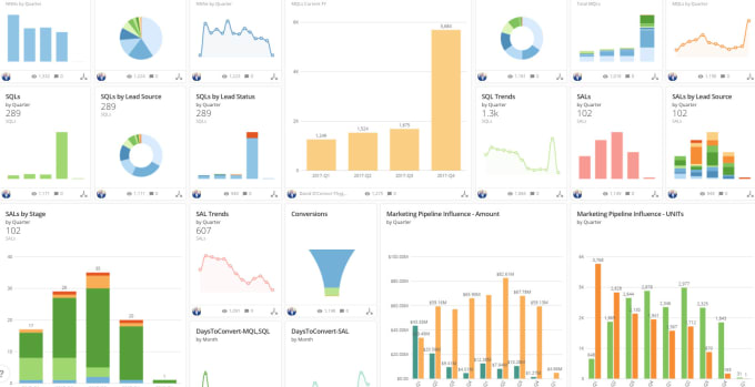 rajsingh2018 : I will build dashboards and reports in tableau, mysql, sql,  domo, powerbi for $60 on www fiverr com