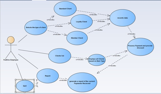 Create Uml Diagrams Erd And Dfd For Software Development By