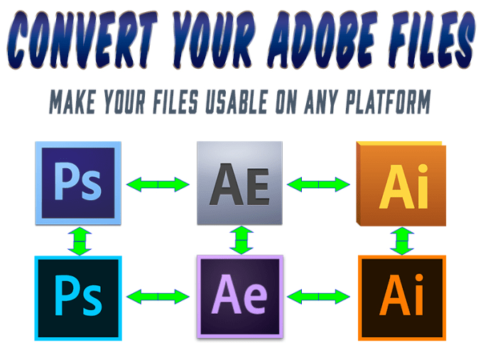 convert old adobe suite files to new or different versions